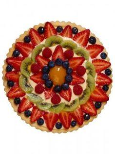 Berry Recipes | Strawberry, Raspberry, Blueberry
