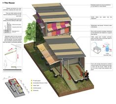 1000 Images About Maps Master Plans Projects On