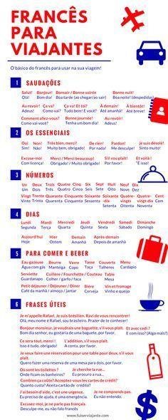 Dicas de francês para viajantes. Um guia de francês básico para te ajudar na sua viagem. Veja dicas de vocabulário básico de francês e frases úteis para sua viagem. Aprenda o francês para o aeroporto, hotel, restaurante e muito mais! #frances #idiomas #frança #vocabulario