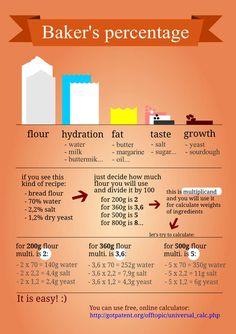 pierzi inci înainte de greutate eco slim tvi
