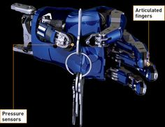 Engineers develop a mind-controlled prosthetic arm dexterous enough to play piano Robotic Prosthetics, Hand Anatomy, Real Robots, Robot Hand, Doc Brown, Cool Tech, Illustrations And Posters, Sci Fi Art, Art Reference
