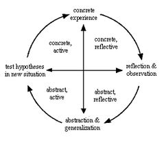 Wonderful diagram showing the continuous reflection