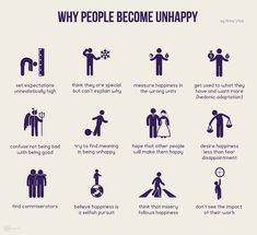 Avoid these,. WHY PEOPLE BECOME UNHAPPY set expectations think they are special measure happiness in get used to what they unrealistically high but aan' t exp Life Skills, Life Lessons, College Problems, Trying To Be Happy, Ways To Be Happier, Startup, Psychology Facts, Educational Psychology, Behavioral Psychology