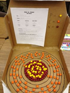 Atom model- but with small pizza boxes