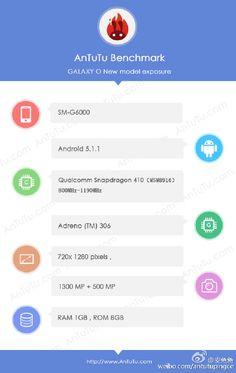 Spesifikasi Galaxy Mega On (SM-G600) Lewat AnTuTu bencmark