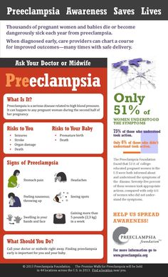 #pregnancy #preeclampsia #infographic Original attributed to www.PreEclampsia.org Repinned by http://PregnancyProfessor.com