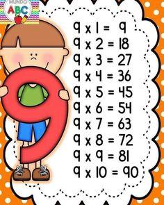Tabuada pronta pra imprimir !!!!! #tabuada #matematica #Aprender #Ensinar #pedagogiacomamor💕💞❤ #pedagoga #mundokidsbym... First Grade Activities, Kids Learning Activities, Multiplication Tricks, Math Sheets, Teacher Supplies, Classroom Projects, Spanish Language Learning, 5th Grade Math, Baby Education