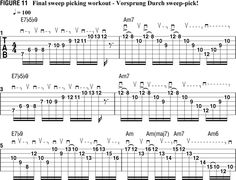 Guitar scales for Beginners | Big Strokes: A Beginner's Guide to Sweeping