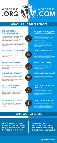 WordPress .ORG vs WordPress .COM – Ultimate Guide - Choosing between WordPress .COM and WordPress .ORG can be a tricky decision. This infographic will guide you through the process of making the right decision. - #infographic