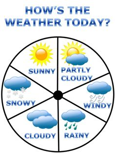 weather+templets+to+print+ancolor | ... of my Weather Wheel ready to print out and hang up in the classroom