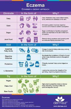 Eczema Diet Plan - 15 Best Natural Eczema Remedies, Treatments, Tips and Tricks