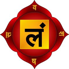Description and information on the Root Chakra, the red chakra energy center focused on our physical being. Muladhara grounds us and helps to stabilize the rest of the chakras. 7 Chakras, Yoga Kundalini, Yoga Mantras, Morning Meditation, Yoga Meditation, Tantra, Ayurveda, Red Chakra, Chakra Raiz