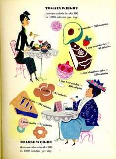 Vintage DIETING illustration page Alice and Martin Provensen calories weight loss diet - Free U. shipping diet illustration Vintage DIETING illustration page Alice and Martin Provensen calories weight loss diet - Free U. Diet Plans To Lose Weight, Reduce Weight, Easy Weight Loss, Healthy Weight Loss, How To Lose Weight Fast, Pyrex, Chocolate Calories, Plain Cookies, Recipes