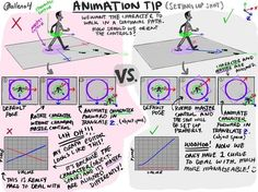 "April 26 2016 tip: This one is a little more specific to CG animator workflow. Have you ever asked yourself this question: ""When I move the character's root forward it's changing the x AND z values of that control! WHY???"" I used to never change the orientation of the 'master' node of my character which would cause me a lot of drama because I would have curves fighting against each other in the graph editor. If you can set up your shot so that the 'master' node is aligned with the direction…"