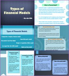 Learn the different types of Financial models like DCF Model, Comparative Company Analysis model, Sum-of-the-parts model, LBO Model, M&A model and Option Pricing Model Finance Jobs, Accounting And Finance, Business And Economics, Business Education, Financial Peace, Financial Literacy, Mando Y Control, Financial Statement Analysis, Company Financials