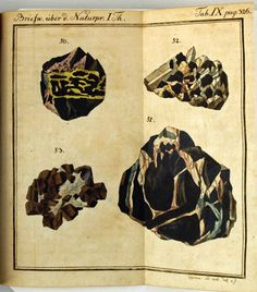 Wünsch, Christian Ernst (1781) Space Illustration, Mineralogy, Raw Materials, Rocks And Minerals, Geometric Art, Fossils, Geology, Art Inspo, Stones