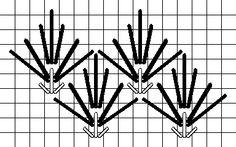 Mini-Leaf diagram