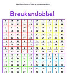 Werkblad voor het oefenen van het gelijknamig maken van breuken. Dmv 10-kantige dobbelstenen. www.webshop-flexjuf.nl/c-3989248/spelbenodigdheden/