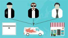 FØDEVAREFUSK. EP-kandidater: EU skal bekæmpe fødevarefusk Et rejsehold i EU, der kan efterforske grænseoverskridende fødevarefusk, mere kontrol og en fælles varslingsdatabase. Det er et par af EP-kandidaternes forslag i kampen mod svindel med mad. D. 20/5 2014