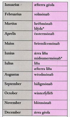 the Anglo-Saxon months