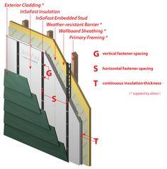 34 best insofast ux 2 0 images concrete wall fiberglass rh pinterest com