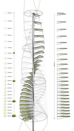 Agriculture 2.0 (Vertical Farming) by Edouard Cabay and Appareil