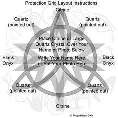 Sample Crystal Grid