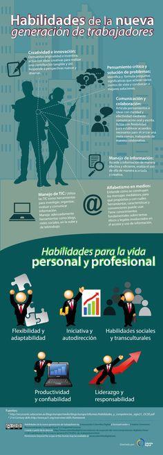 Habilidades de la nueva generación de trabajadores.  Ideas Desarrollo Personal para www.masymejor.com