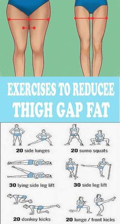 Tone your thighs with this incredible exercises – Dumbell Workout For Women Summer Body Workouts, Body Workout At Home, Gym Workout Tips, Fitness Workout For Women, At Home Workout Plan, Fitness Workouts, Workout Videos, At Home Workouts, Slim Thigh Workouts
