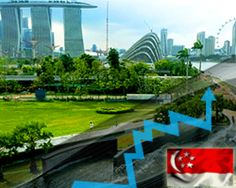 Singapore Consumer Prices Fall More Than Expected In November #forex