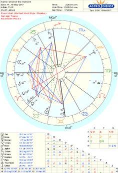 19 Mayıs 2017 Cuma - Venüs günündeyiz Bu güzel bayram günü , taitilin tadını çıkaralım Bugünün eşref saatleri nelerdir ? Merak edenler Bakınız Resim 1