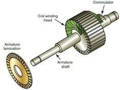 Power Electronics, Pc Repair, Electrical Engineering, Electric Motor, Engineering, Power Engineering