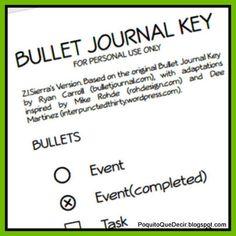 [Bullet Journal] Printable! Z.I.Sierra's Bullet Journal Key on PDF format (full-size page)