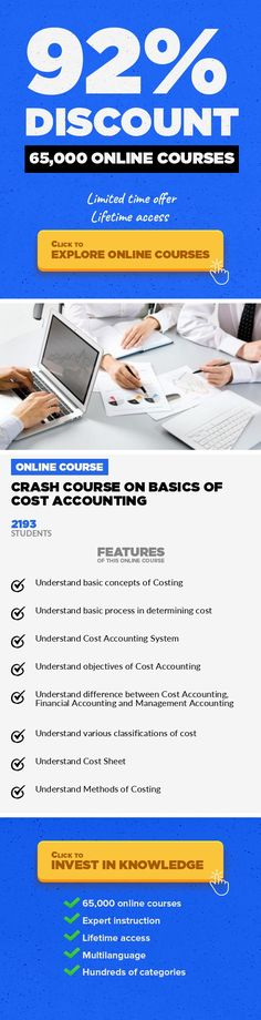 Spotlight on wall hangings home must haves pinterest wall crash course on basics of cost accounting finance business onlinecourses onlinetrainingbusiness coursesfreelearn the basic aspects of costing to have fandeluxe Image collections