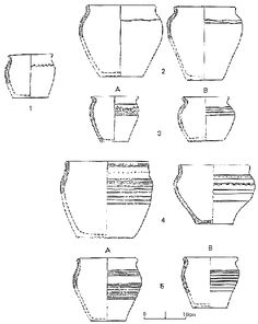 Slavic cooking pots from 10th century Novgorod, all wheel thrown except 1, hand made. The flaring shape with pronounced shoulder and upright rim is characteristic of the Ladoga- Novgorod region of Rus'. The wheel was introduced here in the mid-tenth century. The same form was produced until the 13th century (ref. Thompson 1967).