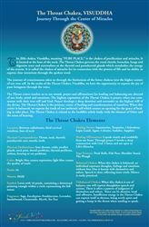 This poster is double-sided and laminated for easy reference. The front side beautifully illustrates the Throat Chakra and harmonizes this center with the affirmation of truth. The back side describes the meanings and placement of this chakra as well as lists the balancing scents, yoga postures, mantras and associated organs.