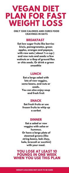 Diet Plan Vegan Weight Loss Diet Plan by Best 25 1300 Calorie Meal Plan Ideas On. Diet Plan Vegan Weight Loss Diet Plan by Best 25 1300 Calorie Meal Plan Ideas On. Diet Plan Vegan Weight Loss Diet Plan by Best 25 1300 Calorie Meal Plan Ideas On Low Vegan Meal Plans, Diet Meal Plans, Vegan Weekly Meal Plan, Best Diet Plans, Meal Prep, 1300 Calorie Meal Plan, Vegan Blog, Dieta Paleo, Smoothie Detox
