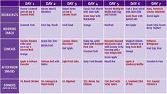 Healthy Diet Plan 1200 Calories Day Healthy Diet Guy Check out Dieting Digest 1200 Calories A Day, 1200 Calorie Diet Plan, Diet Meal Plans To Lose Weight, Diet Plan Menu, Stillman Diet, Low Calorie Vegetables, Dash Diet Recipes, Healthy Diet Plans, Healthy Habits