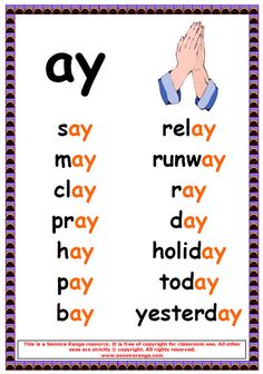 Phonics poster to show words ending in ay. Phonics Reading, Teaching Phonics, Kindergarten Reading, Teaching Reading, Phonics Chart, Phonics Worksheets, Phonics Activities, Physical Activities, English Words