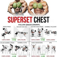 Want a BIGGER Chest? Try this workout. This superset combines another form of supersetting for back and chest to help you increase the fat-burning effect of the workout. WHAT'S A SUPERSET A Superset is when you do two exercises back to back with no res Weight Training Workouts, Gym Workout Tips, Fitness Workouts, At Home Workouts, Fitness Tips, Week Workout, Back Superset Workout, Hockey Workouts, Traps Workout