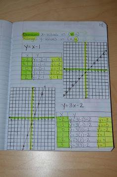 Teaching in Special Education: Algebra