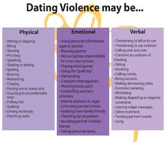 Dating abuse hotlines
