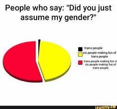 "People who say: ""Did you just assume my gender? trans people Unis people making fun of trans people . trans people making fun at cis people maklng fun nf trans people - iFunny :) Ja Gay, Cis People, Trans Boys, Trans Man, Transgender Ftm, Lgbt Memes, Lgbt Quotes, Lgbt Love, Genderqueer"