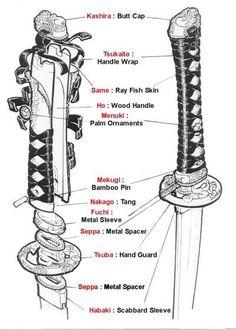 Asian sword handheld schematics