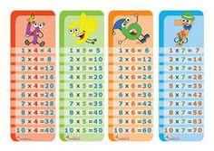 Semnele de carte tabla înmulțirii de la patru la șapte