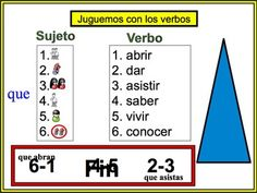 Spanish Verb Form Writing Practice Activity: Regular and Irregular Subjunctive