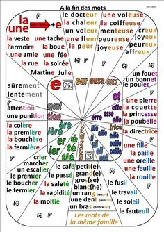 A la fin des mots Plus Plus French Verbs, French Grammar, French Phrases, French Language Lessons, French Language Learning, French Lessons, French Flashcards, French Worksheets, French Expressions