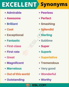 EXCELLENT Synonym: List of 27 Synonyms for Excellent in English - 7 E S L Essay Writing Skills, Book Writing Tips, English Writing Skills, Writing Words, Learn English Grammar, Learn English Words, English Phrases, Italian Language, Korean Language