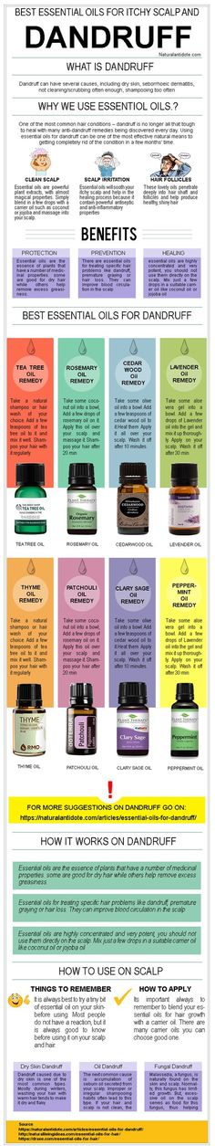 What are essential oils and How to Get Rid of Dandruff: 10 Natural Remedies - #naturalantidote.com