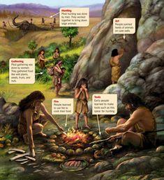 Paleolithic Era, Prehistoric Man, History Encyclopedia, Early Humans, Hunter Gatherer, Human Evolution, Inca, Old Stone, Large Animals